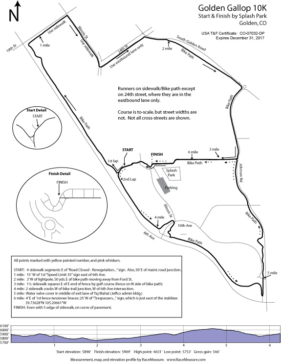 Golden-Gallop-Course-Map